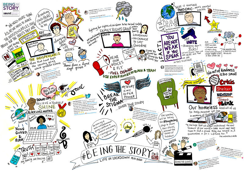 The Story of Us workshops, captured and illustrated by Melissa Smith