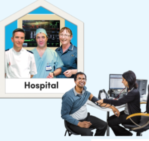 Images of health professionals and a patient represent hospitals and doctors