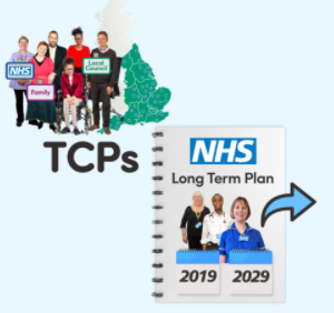 The words 'NHS Long Term Plan 2019 - 2029' and acronym 'TCPs' sit next to photos of people, health professionals and a cartoon map of England